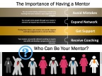 Why Mentorship Matters
